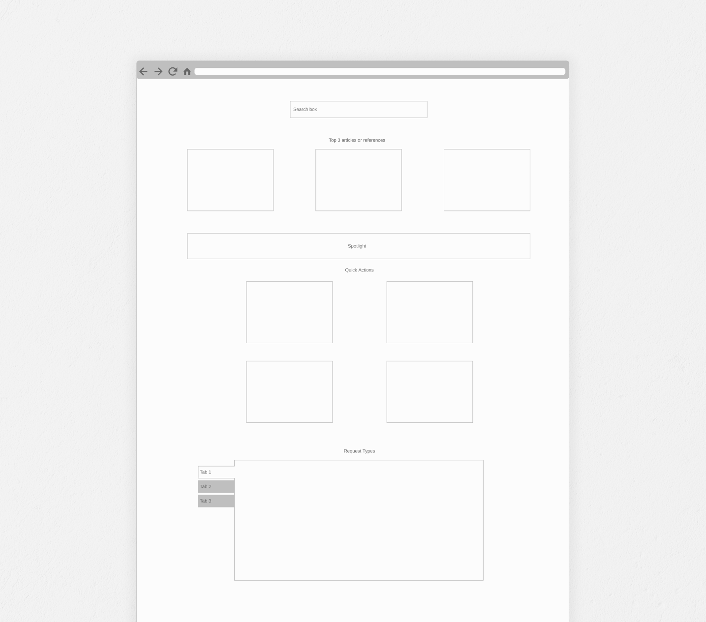 Box's Michael Cyr uses a blank template to launch site builds with internal customers.